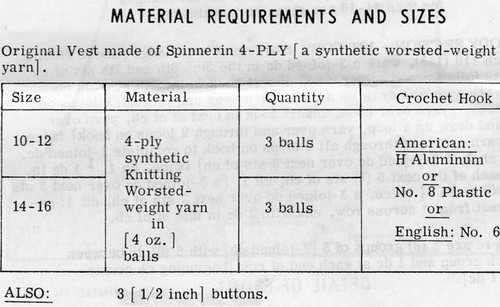 Vest Crochet Material Requirements