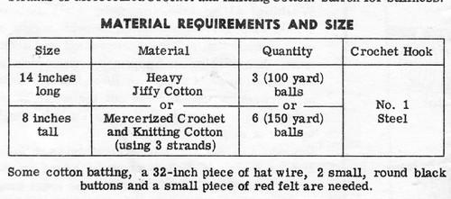 Crochet Swan Thread Chart for Design 7033