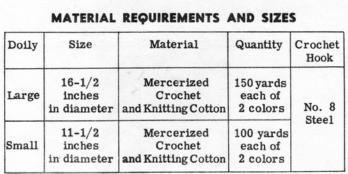 Crochet Thread Chart for Leaf Doilies