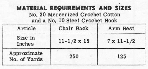 Crochet Material Chart for Chair Set Design 847