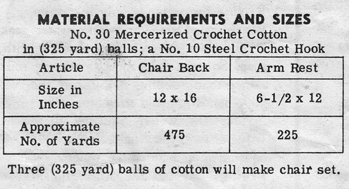 Thread requirements for crochet chair set No 3067