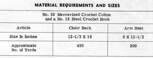 Flower Filet Crochet Chair Set, Mail Order 975