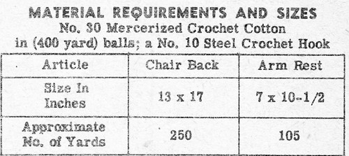 Crochet Peacock Pattern, Chair Set, Laura Wheeler 554