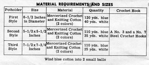 Crochet Potholders Pattern, American Weekly 3149