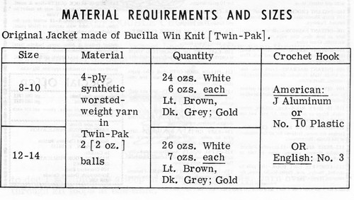 Crochet Yarn requirement chart for jacket Design 7338