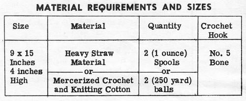 Crochet Basket Pattern, Mail Order Design 798