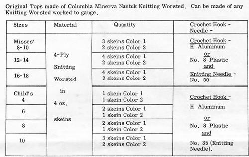 Crochet Broomstick Lace Top Pattern, Design 852