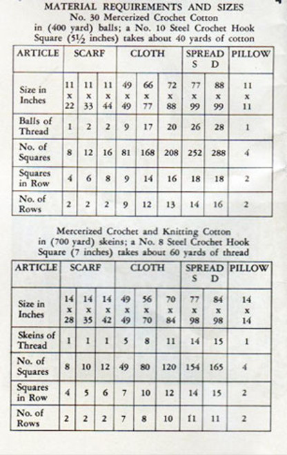 Free Crochet Square Pattern, Alice Brooks