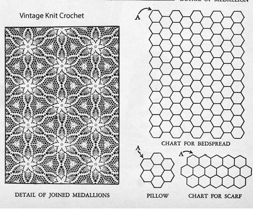 Crochet pineapple medallion Joined Illustration