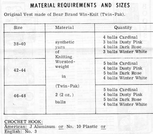 Crochet Plus Size Vest, Design 606
