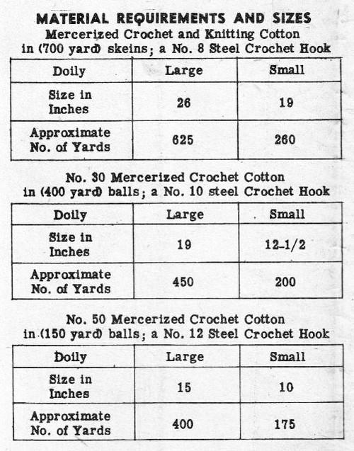 Crochet Pinwheel Doilies, Alice Brooks 7497