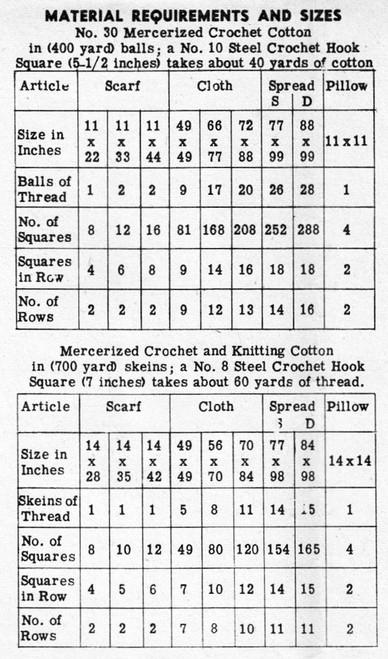 Easy Crochet Square, Laura Wheeler 865