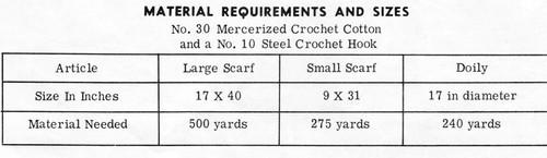 Pineapple Crochet Scarfs Doily Pattern Design 737