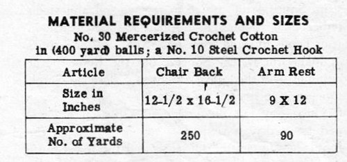 Crochet Star Chair Set, Laura Wheeler 720