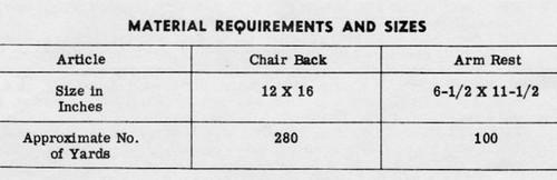 Crochet Flower Leaf Chair Set Design 720