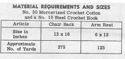 Crochet House Chair Doily Design 7196