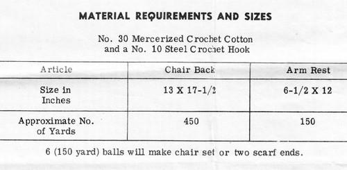 Horse Filet Crochet, Laura Wheeler 2553