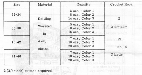 Crochet Granny Jacket Design 850