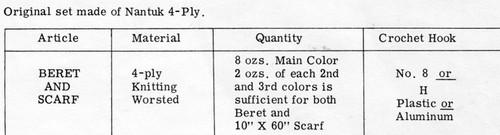 Crochet Ripple Beret Scarf Design 7035