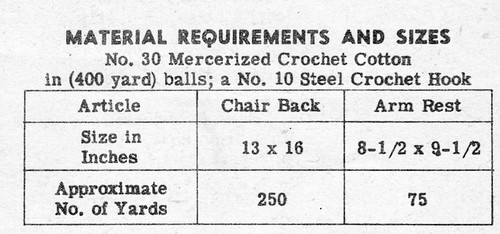 Crochet Chair Set Thread Chart for Design 656