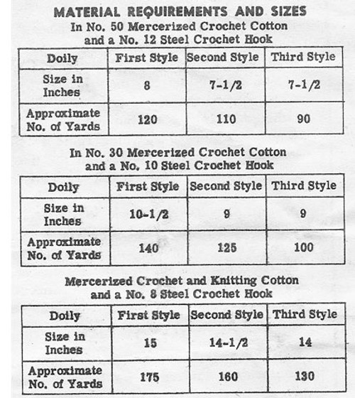 Three Crocheted Doilies Design 3152