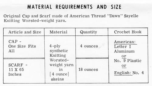 Crocheted Cap Scarf Design 534