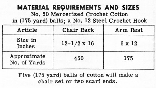 Filet Crochet Bucks Pattern, Chair Set No 3175