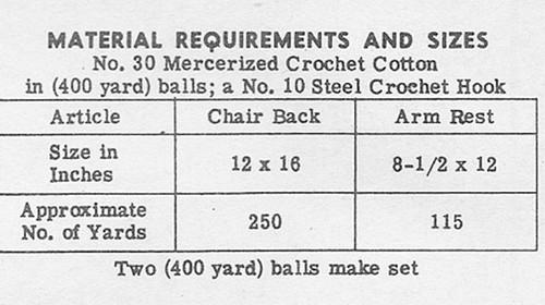 Maple Leaf Crochet Chair Doily Design 7233