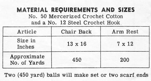 Three Kittens Filet Crochet,  American Weekly 3155
