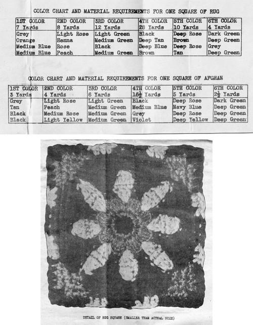 Crochet Rug Medallion Pattern Illustration No 1526
