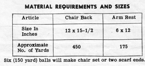 Filet Crochet Rose Chair Set Design 7117