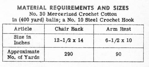 Swan Crochet Chair Set, Alice Brooks 7224