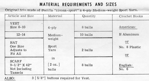 Crochet Vest Hat Scarf Pattern Design 7065