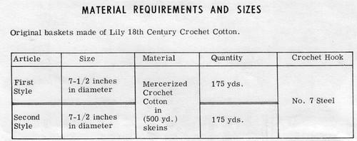 Two Crochet Baskets Pattern Design 619