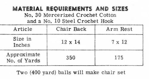 Pansy Basket Crochet Chair Set Design 3113