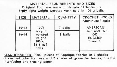 Crochet Pullover, Rose Applique Pattern Design 7175
