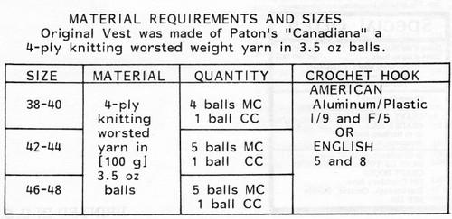 Crochet Plus Size Tabard Top Design 7092