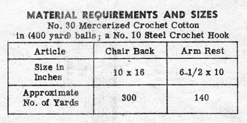 Butterfly Crochet Chair Set, Alice Brooks 7205