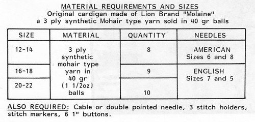 Cable Cardigan Knitting Pattern Design 7084