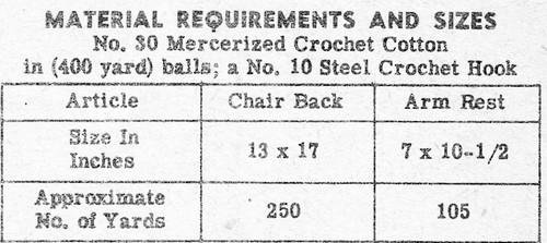 Peacock Crochet Chair Set, American Weekly 3160