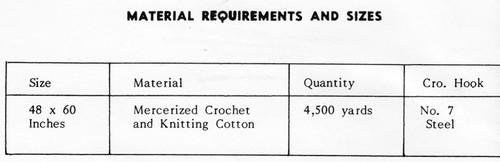 Filet Crochet Rose Basket Tablecloth Design 7364