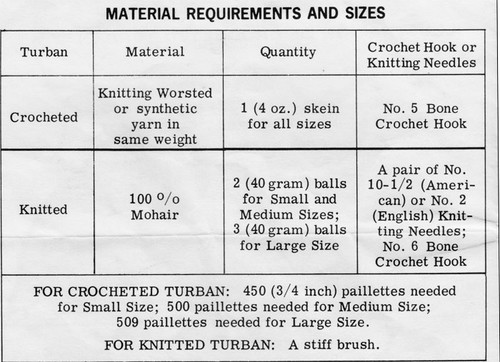 Knitted Crocheted Turbans Design 690