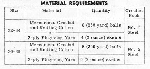 Crochet Pineapple Top Pattern, American Weekly 3188
