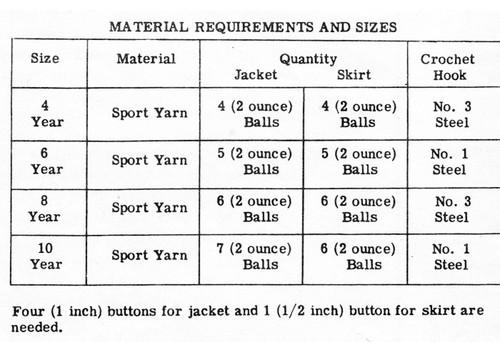 Girls 2 Piece Suit, Jacket Skirt Design 501