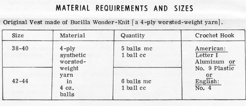 Womens Long Crochet Vest Pattern Design 7363