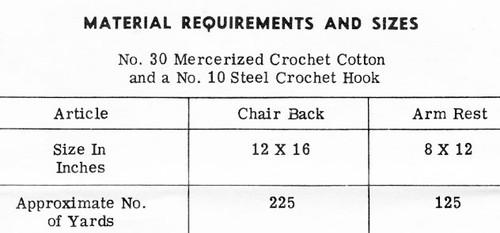 Crochet Leaf Chair Set Pattern Design 912