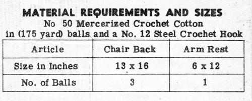 Filet Crochet Puppy Chair Buffet Set Design 533