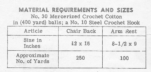 Bluebird Crochet Chair Doily, Alice Brooks 7086