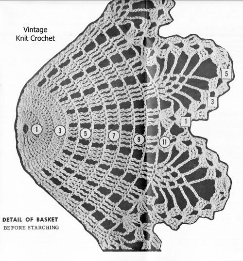 Crochet basket pattern stitch illustration