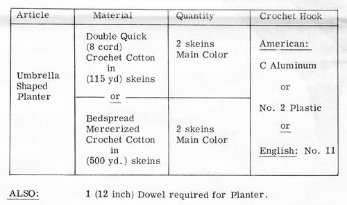 Crochet Pineapple Planter, Flowers Pattern Design 616